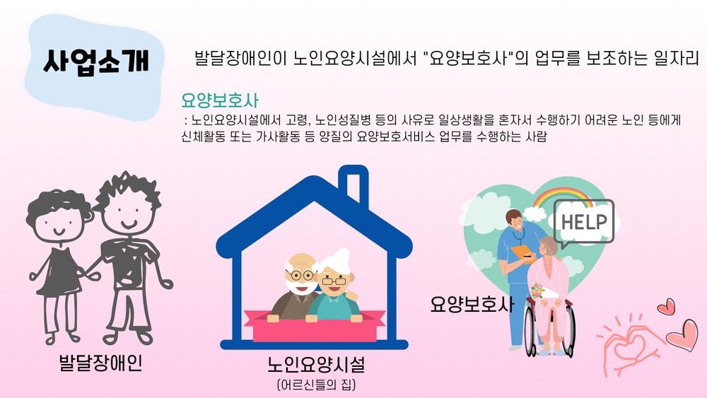 요양보호사 보조일자리 사업소개.jpg